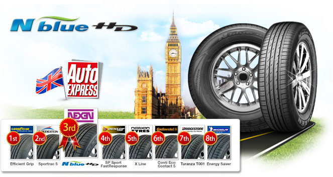 "N'blue HD praised for its quality by British Auto Magazine ""Auto Express"""
